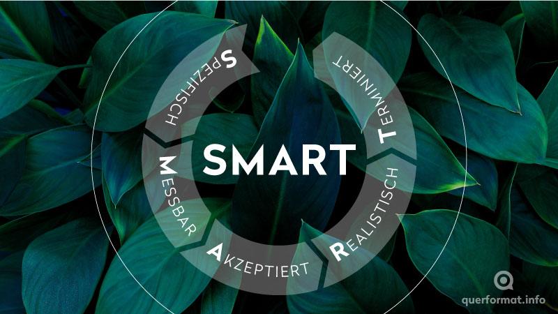 Grafik zur Zieldefinition mithilfe des SMART-Prinzips